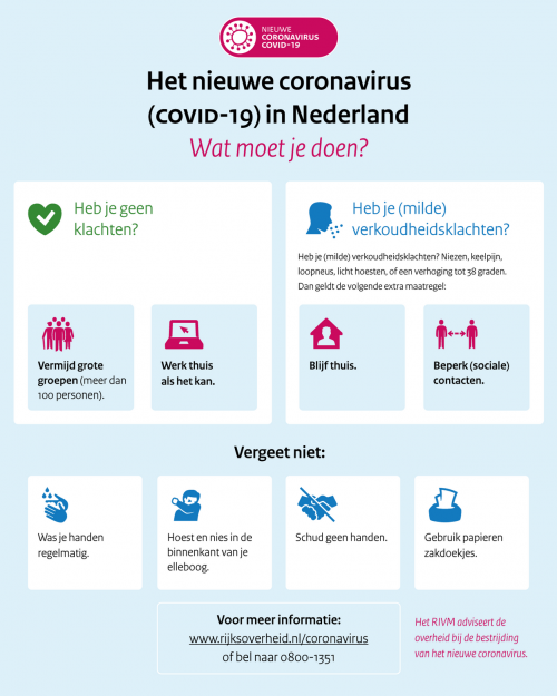 maatregelen overheid Coronavirus